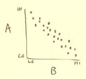 correlation_negative.jpg