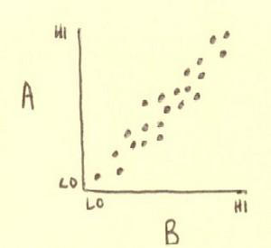 correlation_positive.jpg