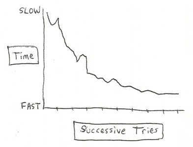 operantlearningcurve.jpg